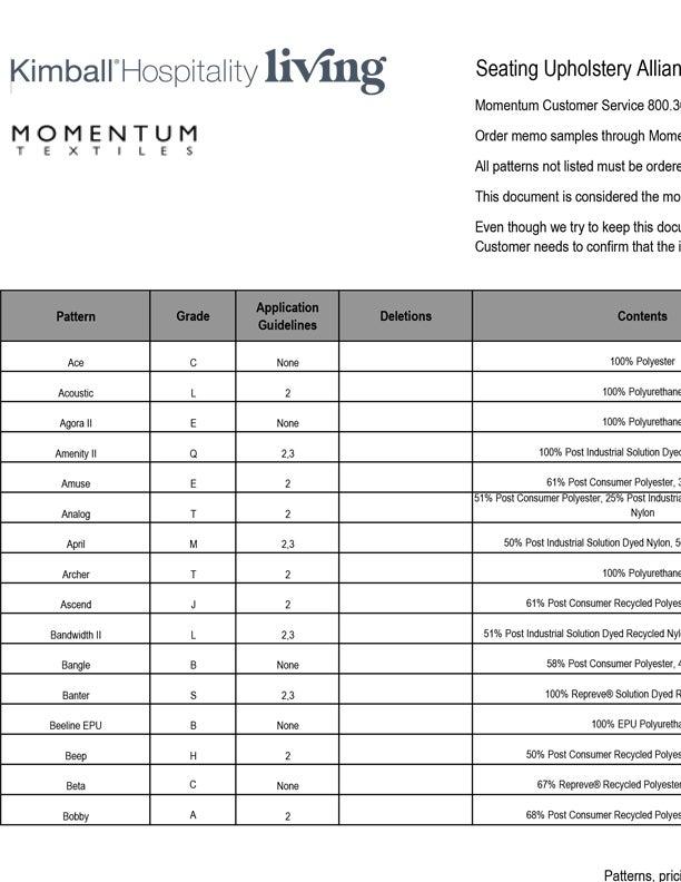 Image of momentum_graded_in.jpg