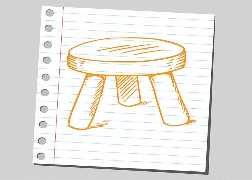 Our Three-Legged Stool Strategy