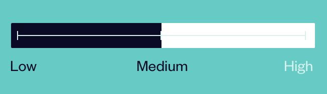 Medium chart