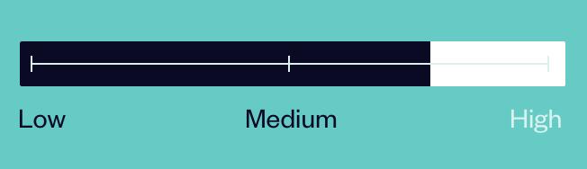 Medium to high chart