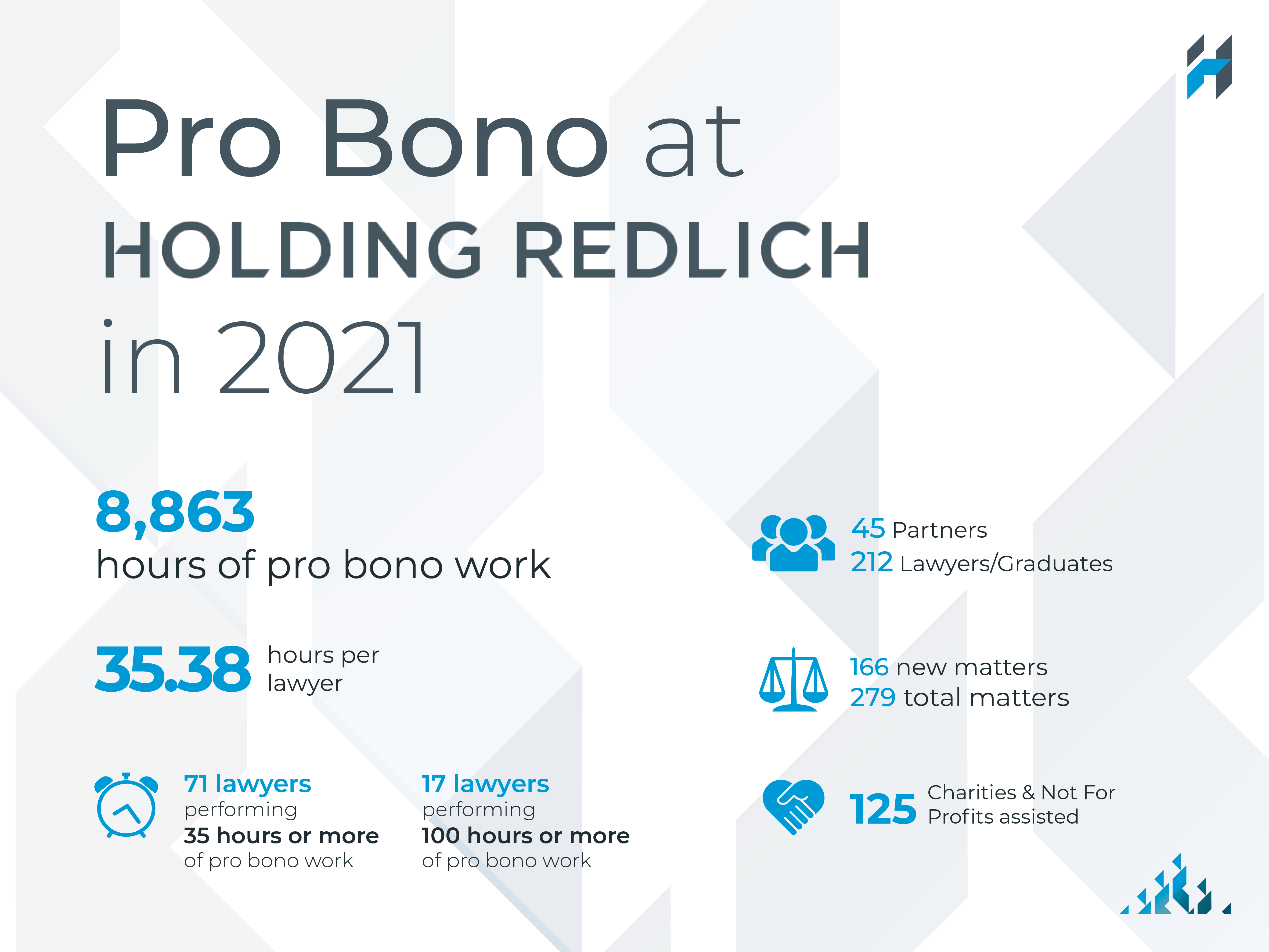Holding Redlich contributes a record 8,863 pro bono hours in FY2021