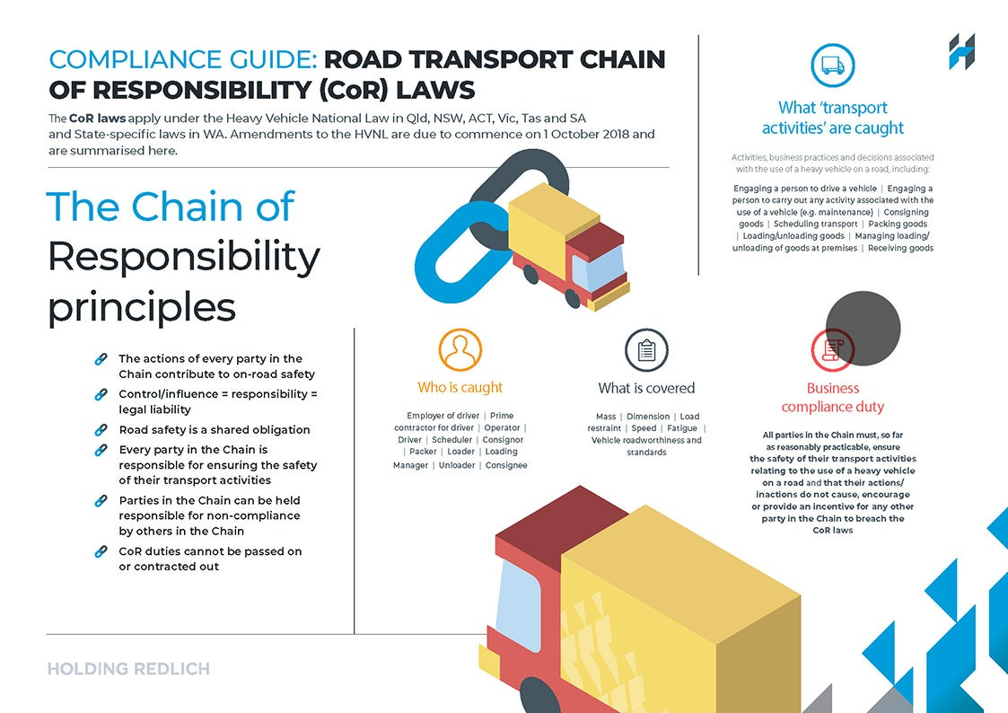 Chain of Responsibility Infographic Guide
