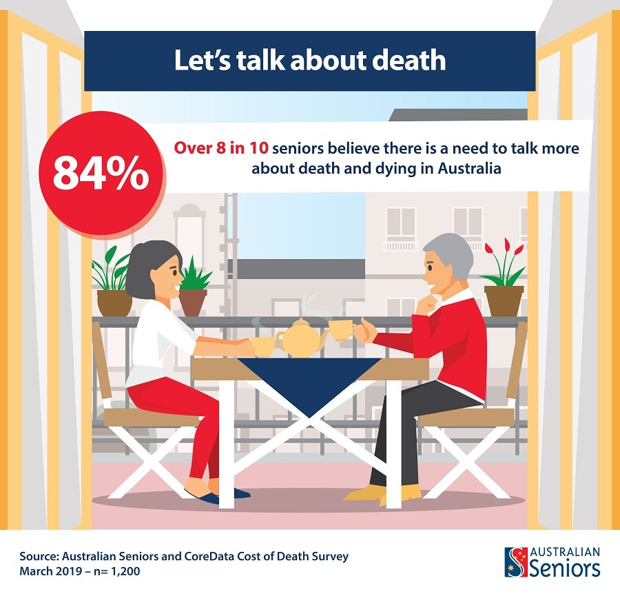 [graphic] seniors should talk more about death
