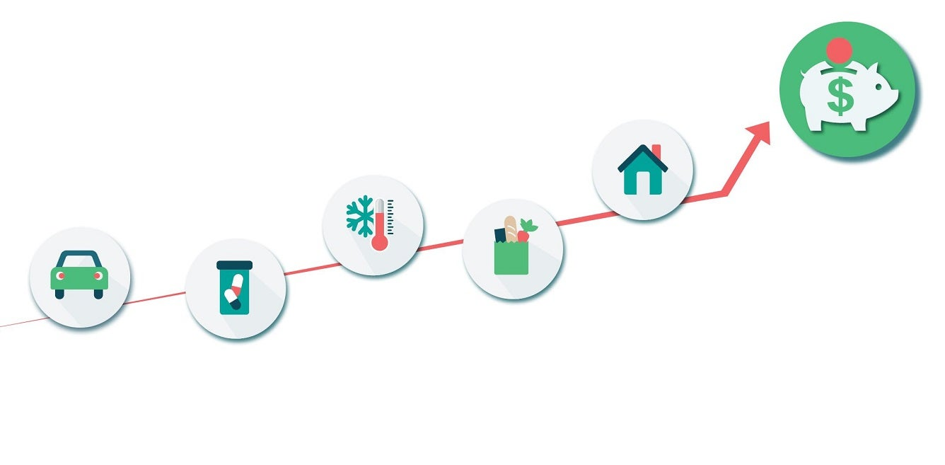 Icons for transportation, medicine, heating, food, and housing with piggybank